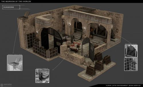 Dungeons_Layout